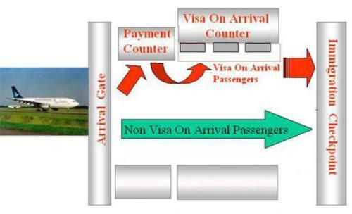 Схема на залата за получаване на визи