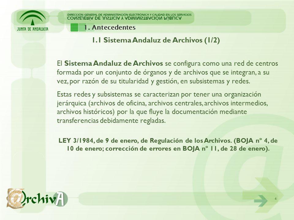 Resultado de imagen de sistema andaluz de archivos
