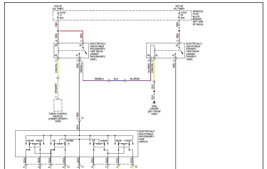 Diagram 2000 Saab 95 Wiring Diagram Full Version Hd Quality Wiring Diagram Diagramscourt Pretoriani It