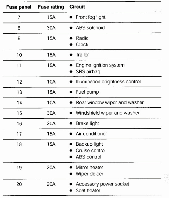 Chrysler 200 Headlight Wiring Diagram