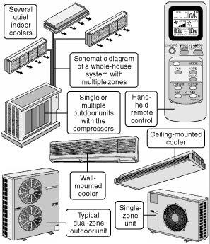 Ton Carrier Condenser Wiring Diagram on 38ae series, hvac thermostat, air conditioner fan, ac package unit, condensing unit, kfceh3101c15, air conditioner, ata 3201 thermostat, infinity thermostat, dampsls10x10, 39s economizer, rtu 48dp016,