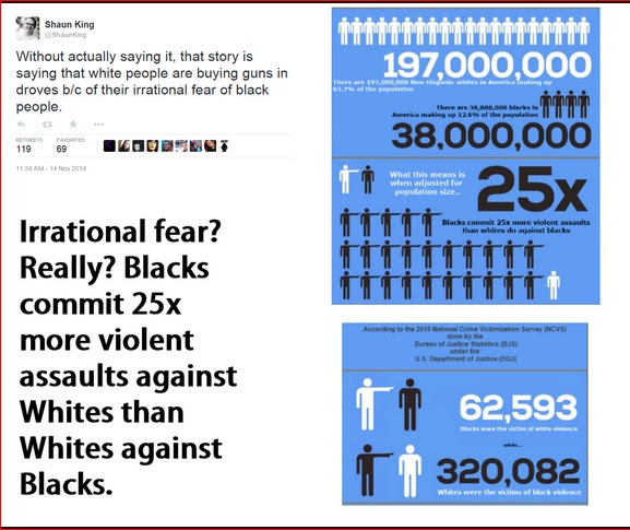 http://www.thegatewaypundit.com/wp-content/uploads/2014/12/violent-crime-stats.jpg