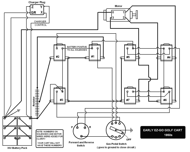 Ez Go Ga Golf Cart Wiring Diagram
