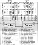 View 2013 Honda Civic Fuse Diagram PNG
