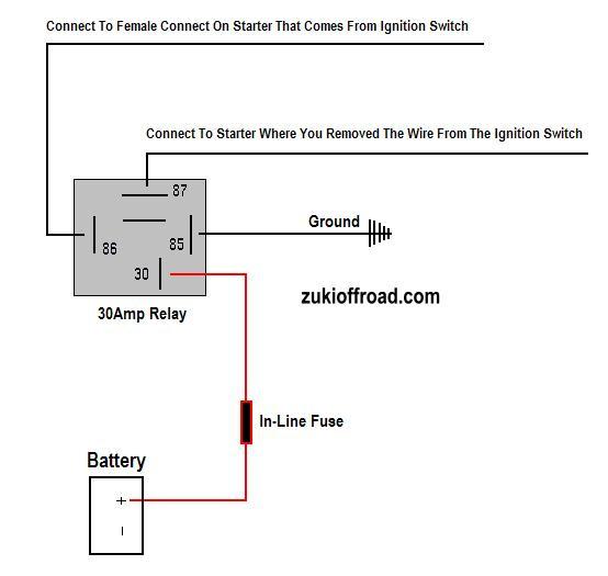 Suzuki Samurai Starter Relay Modification : Zuki Offroad