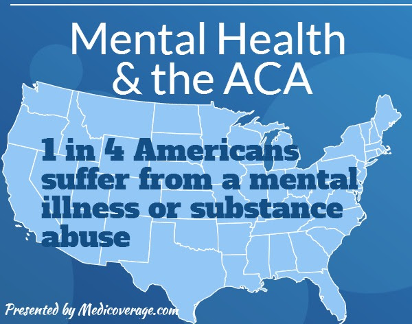 Affordable Care Act and Mental Health Coverage ...