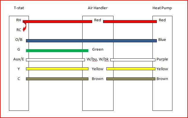 Nordyne Heat Pump Wiring Diagram
