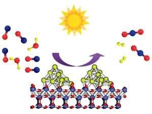 Processo industrial pode produzir hidrogênio com luz solar