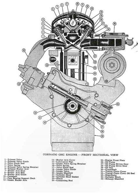Moses Ludel's 4WD Mechanix Magazine - Jeep CJ Inline Six