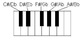 canto6