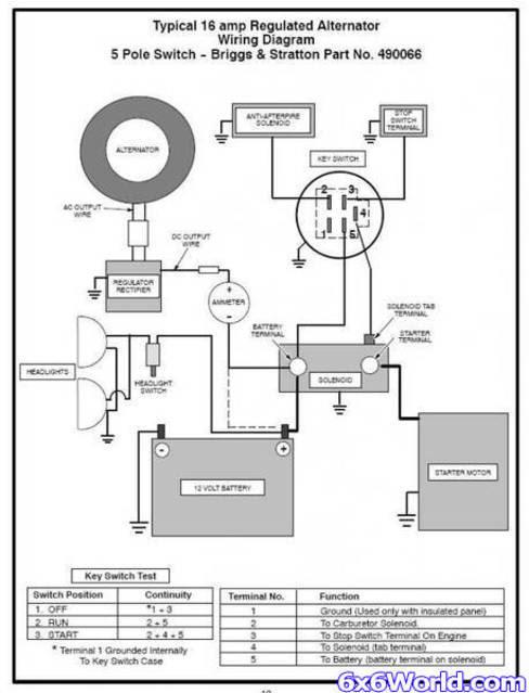Diagram  Extreme X8 Wiring Diagram Full Version Hd Quality Wiring Diagram