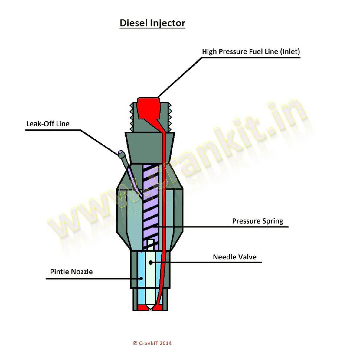 Diagram 22re Fuel Injector Diagram Full Version Hd Quality Injector Diagram Schematictv1i Romaindanza It