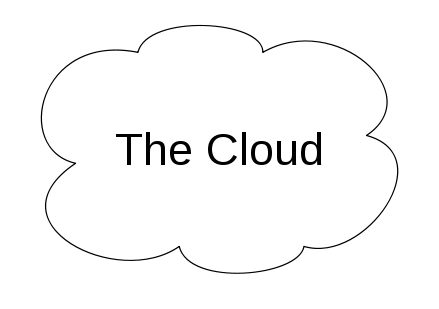 File:TheCloud.svg