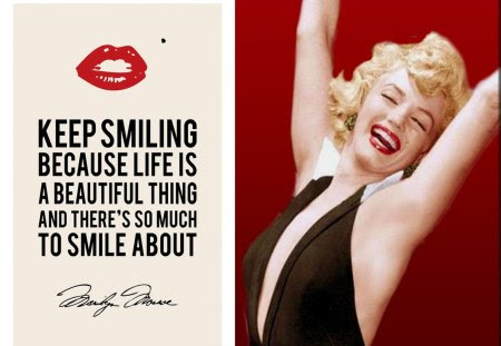Marilyn Monroe Keep Smiling Actresses People Background