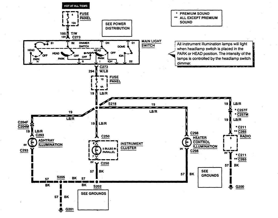 DIAGRAM] 1997 Ford Motorhome Wiring Diagram FULL Version HD Quality Wiring  Diagram - AVDIAGRAMS.OHIMABRASSERIE.IT | Ford F53 Chassis Fuse Diagram |  | Diagram Database
