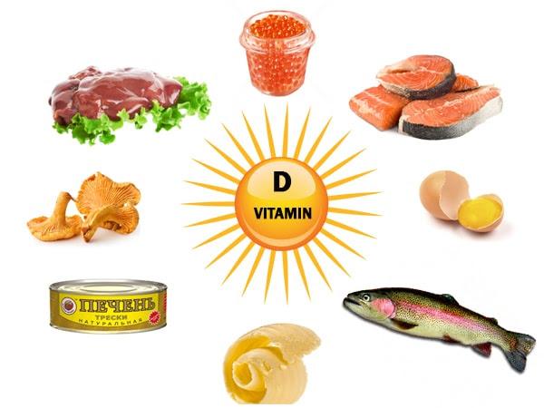 Витамин Д (D суточная норма, для чего нужен (функции избыток)