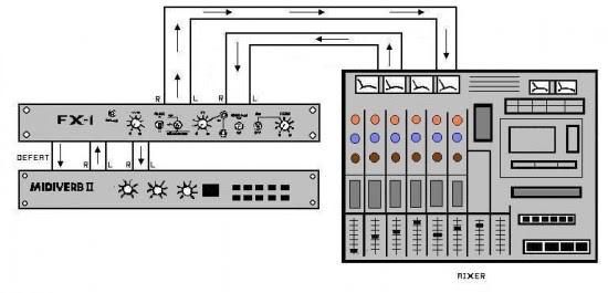 patching diagram