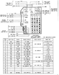 1998 Dodge Grand Caravan Wiring Diagram