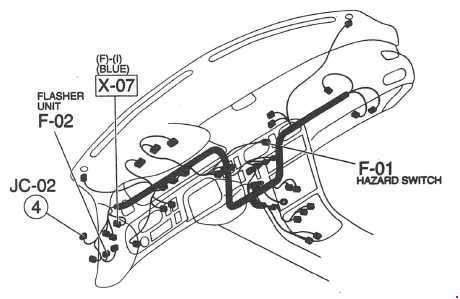 1991-1997 Mazda 626 and MX-6 (GE) Fuse Box Diagram » Fuse ...