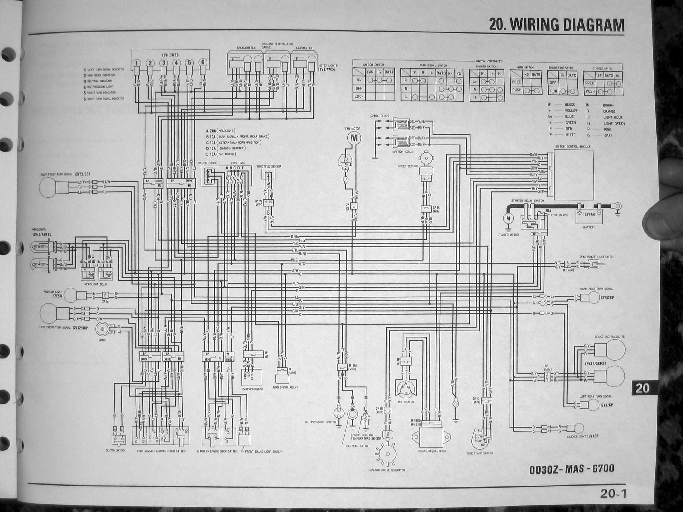 Powermander Gsxr 750 Wire Diagram Full