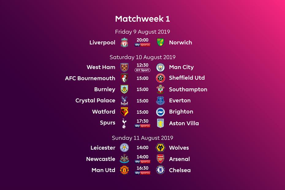 Boxing Day 2021 Premier League