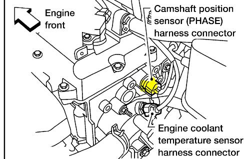 2003 Nissan Altima Crankshaft Position Sensor