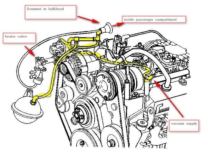 32 Chevy Astro Vacuum Line Diagram