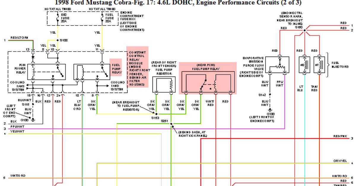 28 1998 Ford Mustang Wiring Diagram