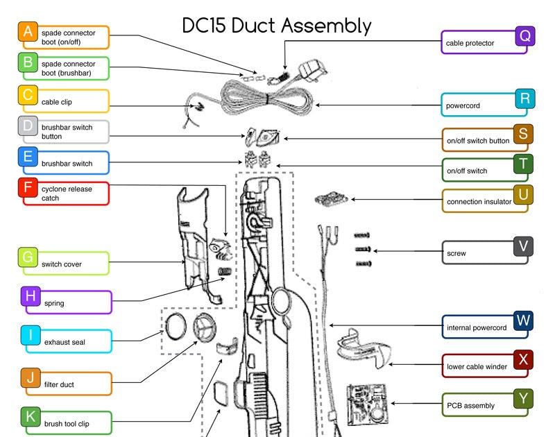 29 Dyson Vacuum Parts Diagram