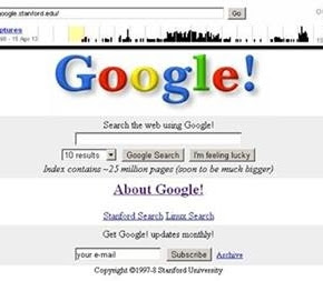 Habemus Google: marca completa 15anos*