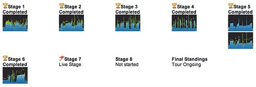 My Standings to Stage 6