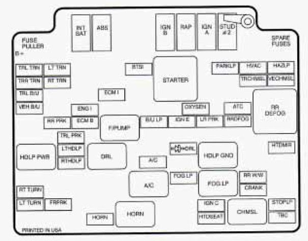 2000 Bravada Fuse Box Wiring Diagram Put Update Put Update Lechicchedimammavale It
