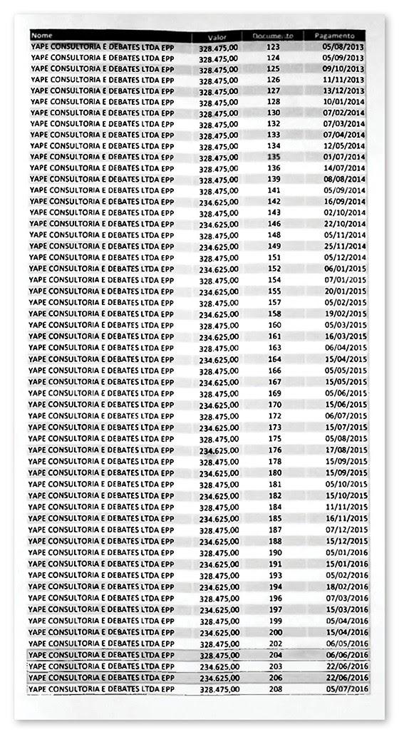 Planilha da JBS aponta pagamento de propina para Gilberto Kassab (Foto: Reprodução)