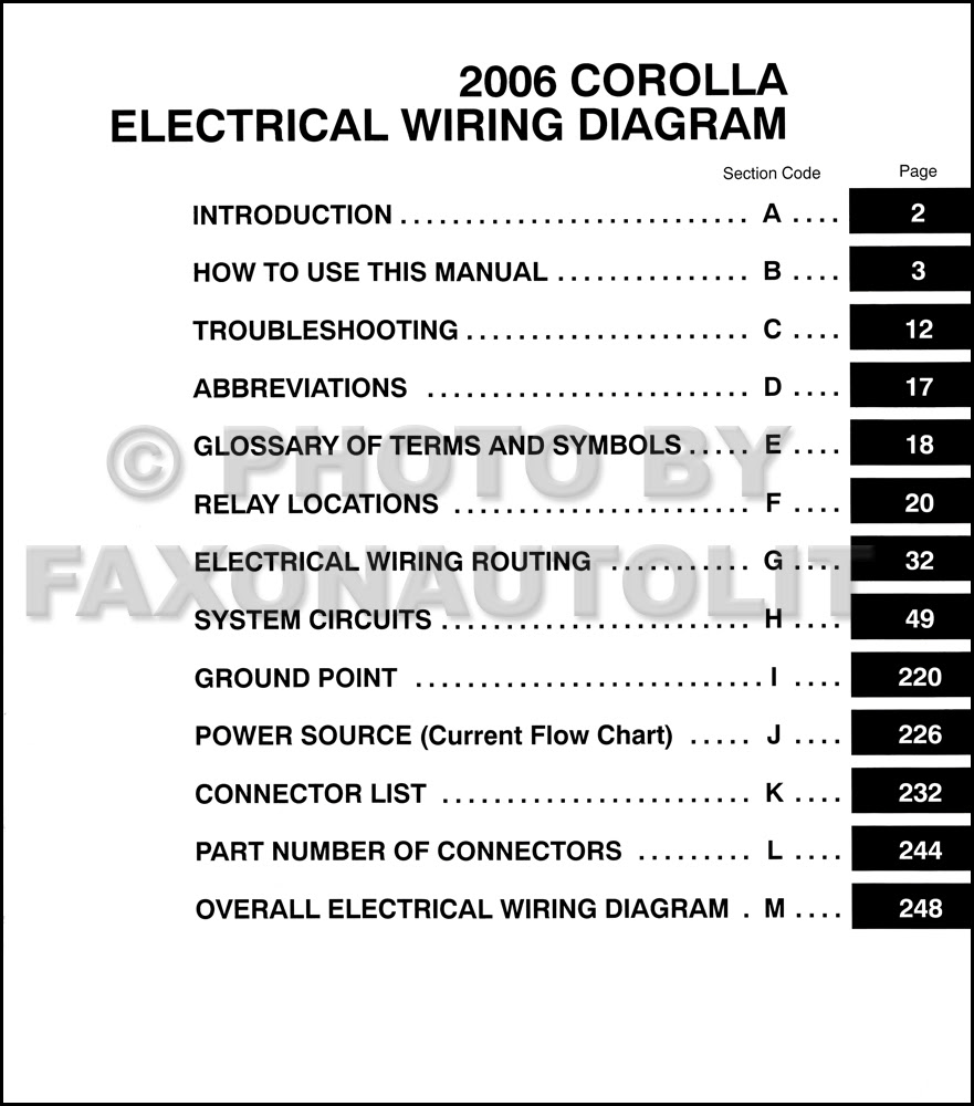 Diagram Toyota Corolla Wiring Diagram Full Version Hd Quality Wiring Diagram Theodiagram Radd Fr