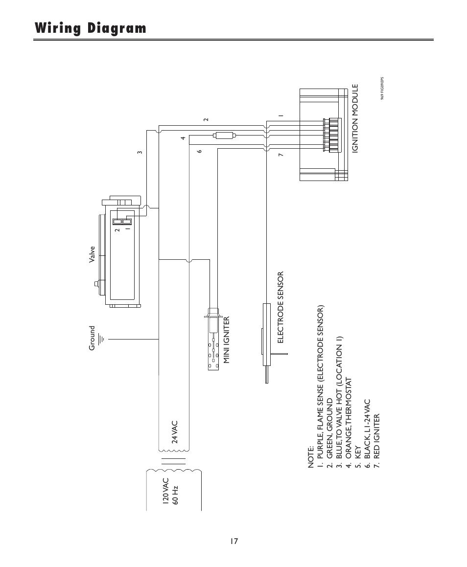 30 Ez Go Golf Cart Wiring Diagram Pdf - Wiring Database 2020