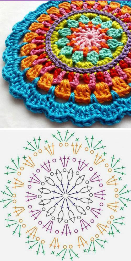 Cómo Hacer Atrapasueños A Crochet Videos Tutoriales Y Patrones