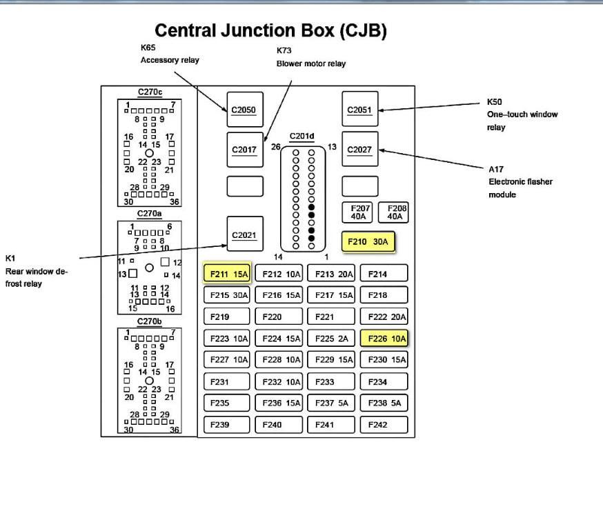 1999 Mercury Sable Fuse Box Diagram 98 Monte Carlo Wiring Diagram Wiring Diagram Schematics
