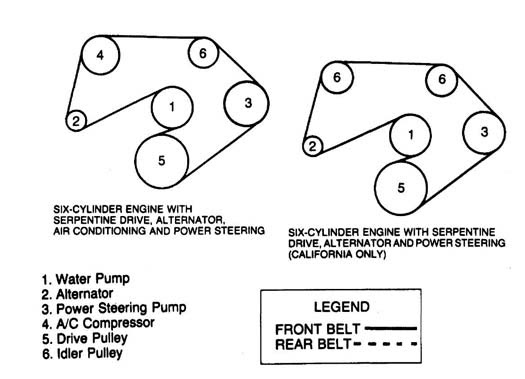 Drive Belt Routing 1984 1991 Jeep Cherokee Xj Jeep Cherokee Online Manual Jeep