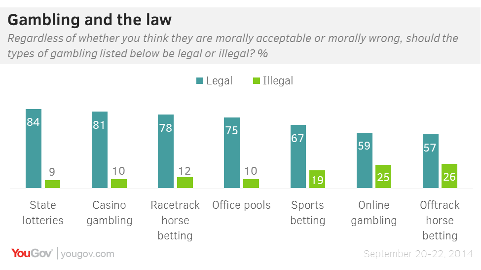 Legal us online gambling sites casino sports betting