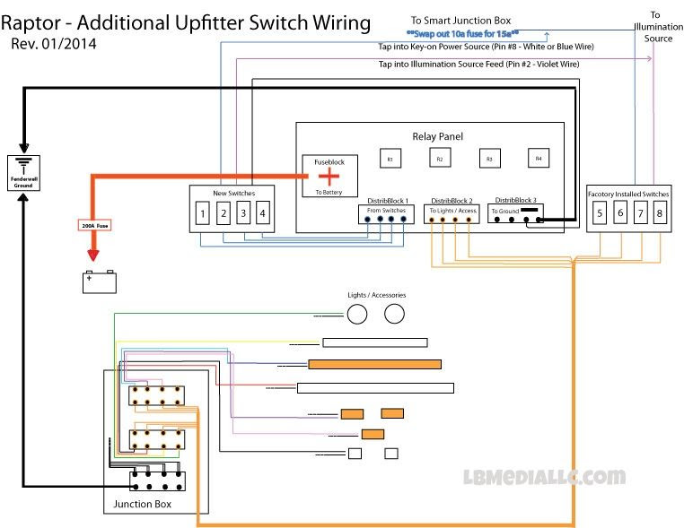 19 Unique 2016 Ford Upfitter Switches Wiring Diagram