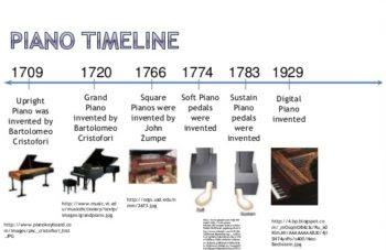 Klasik Batı Müziği Dönemleri Nedir Piyano Müzik Piyanist Bilgi