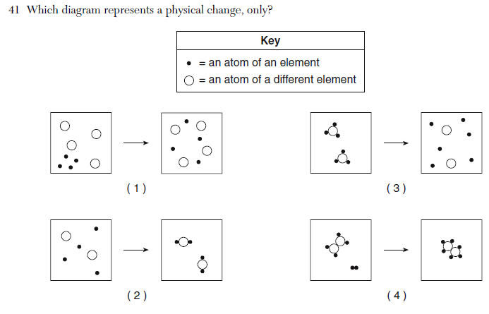Which Diagram Represents A Physical Change Only