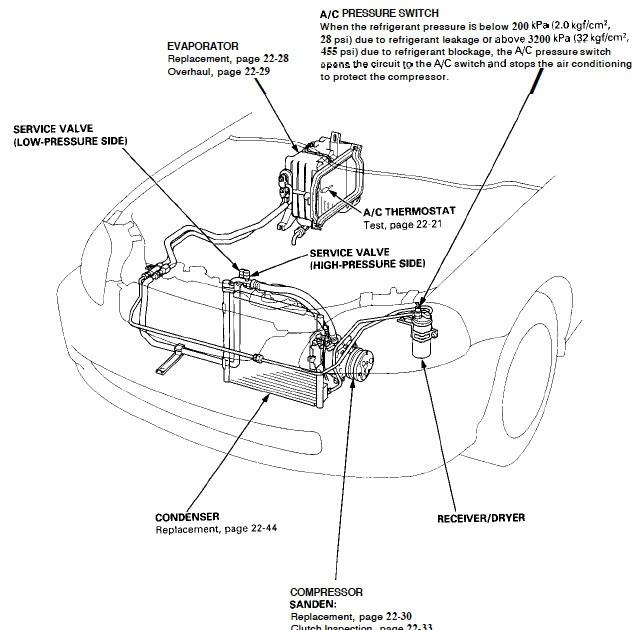 2002 Honda Civic Ac Compressor Wiring Diagram