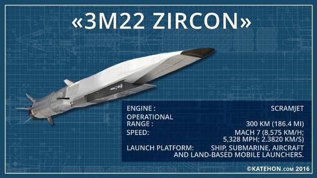 Resultado de imagen para misil antibuque Zircon