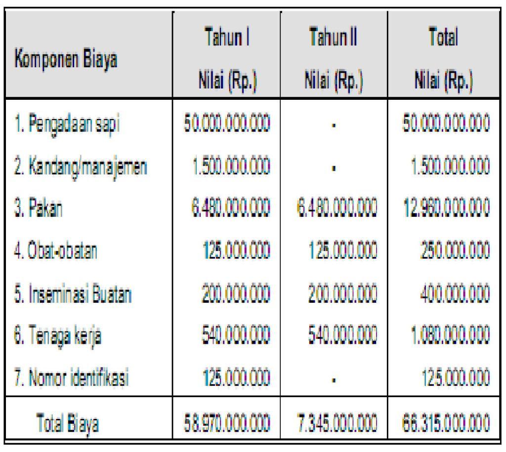 Proposal Studi Kelayakan Bisnis Usaha Butik Pdf Pdf Ebook And