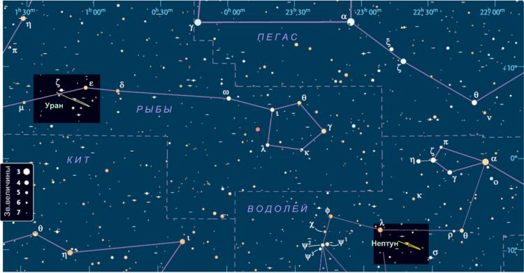 Уран и Нептун на небе в период видимости этих планет в 2015/2016 гг.