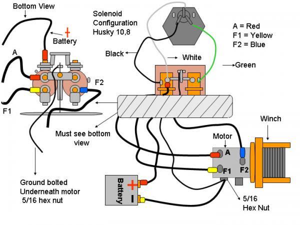 33 Ramsey Winch Motor Wiring Diagram