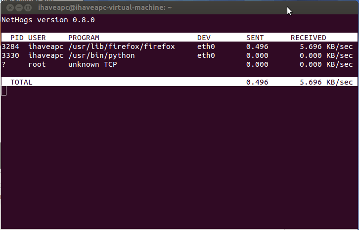 How To Quickly Identify Bandwidth Hogging Users / Applications In Linux Mint / Ubuntu - I Have A ...