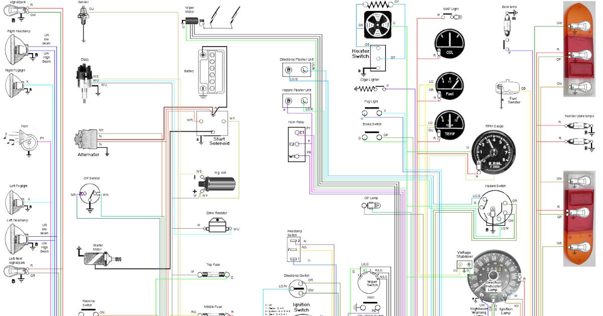 1976 Triumph Tr6 Wiringdiagram Related Keyword Suggestion ...