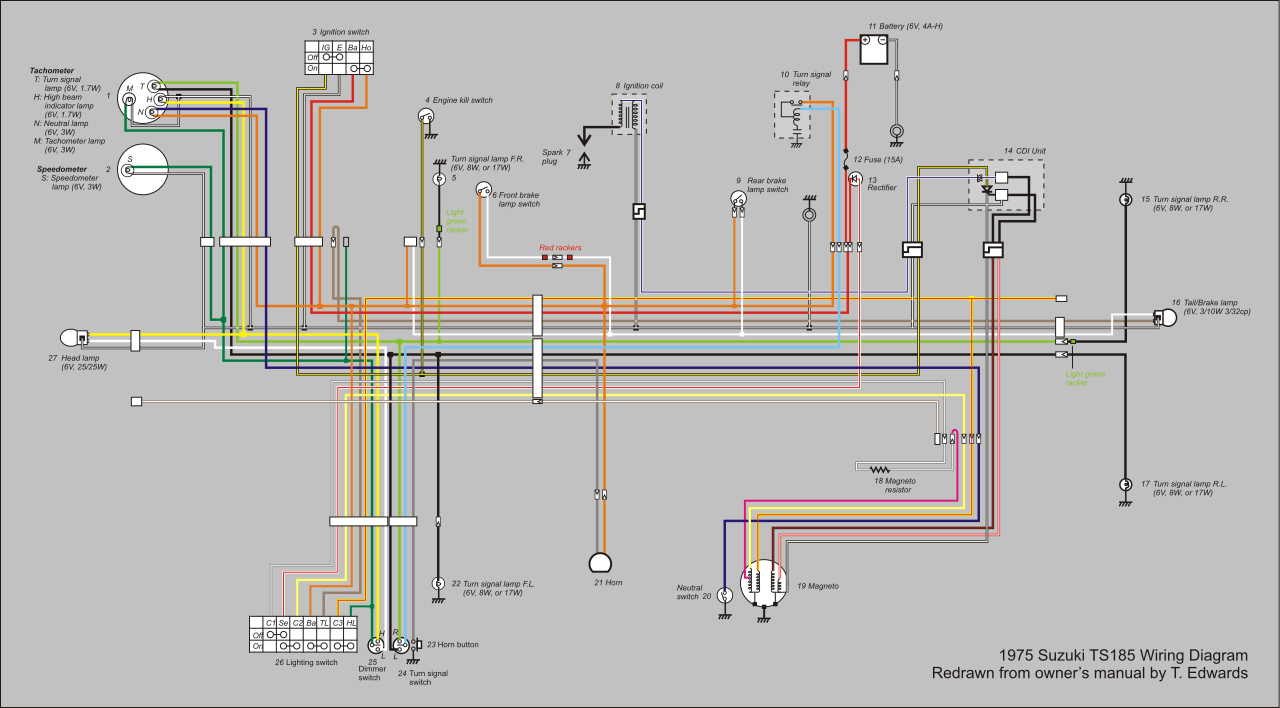 20 New 1968 Ford F100 Wiring Diagram